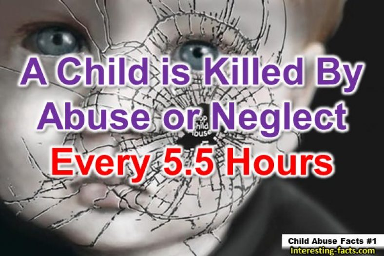 Abuse facts child ⛔ The Daily