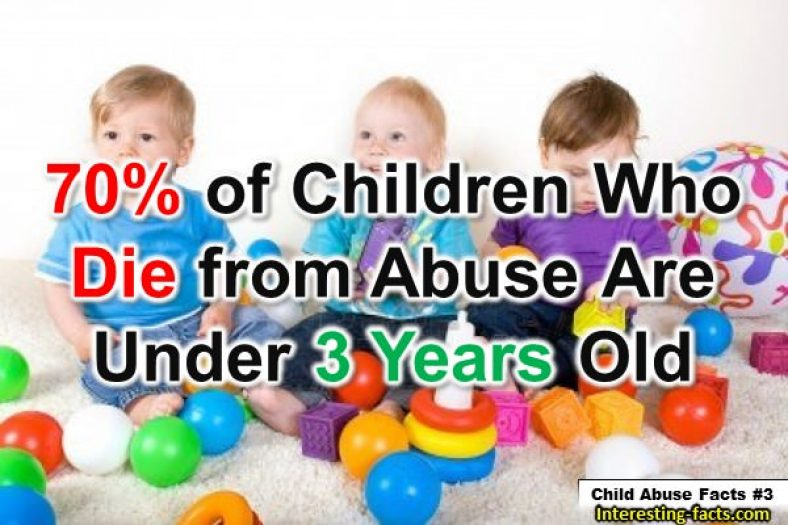 Facts ⛔ child abuse WHAG