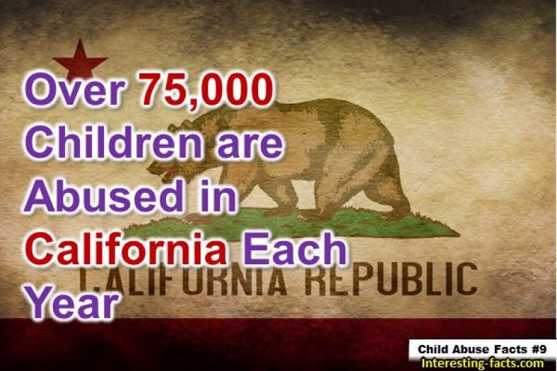 Child abuse facts ⛔ 🚬⛔️ World